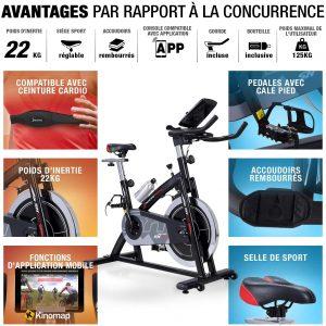 vélo d'appartement Sportstech SX200